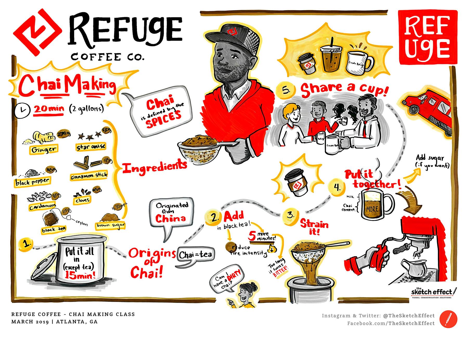 TSE_RefugeCoffee_B01(small)