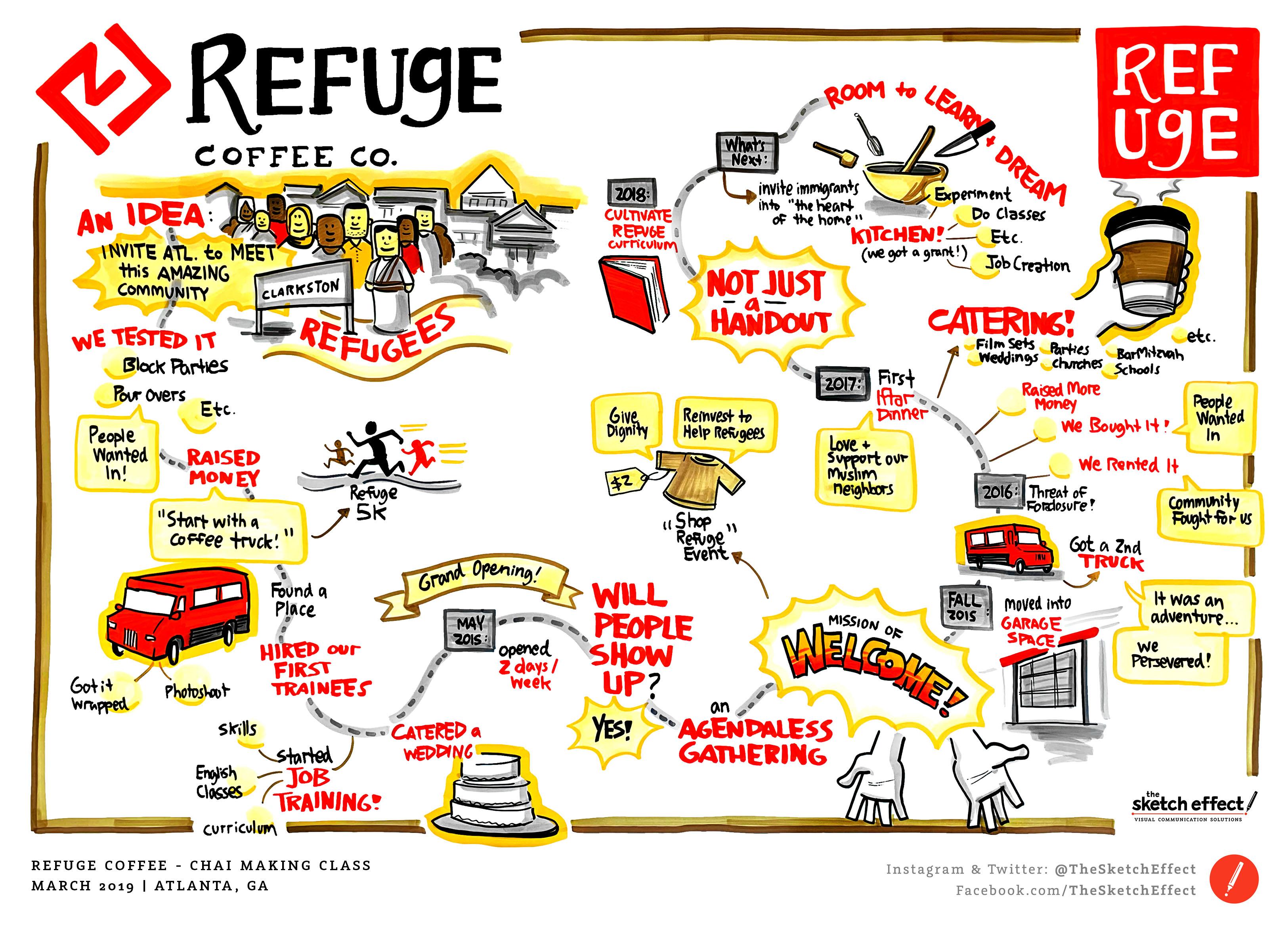 TSE_RefugeCoffee_B02